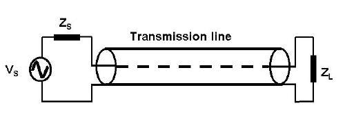 transmission lines rh users cecs anu edu au coax cable pinout cable coaxial schéma